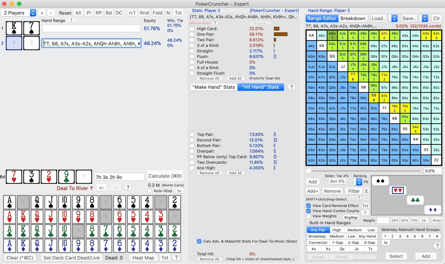 Understanding Equities vs. Ranges on the Turn in Poker 2